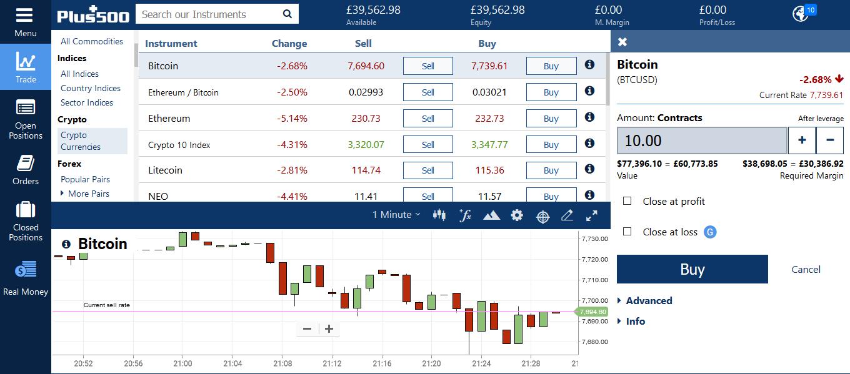 plus 500 trade screen